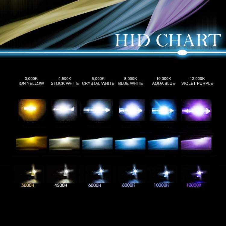 Led Lights Vs Hid Lights For Cars: Edmonton HID Headlight Conversion Kits